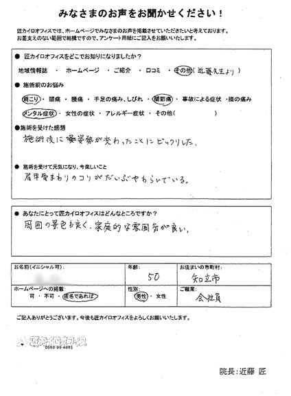 匿名希望さん(知立市)会社員 50歳男性